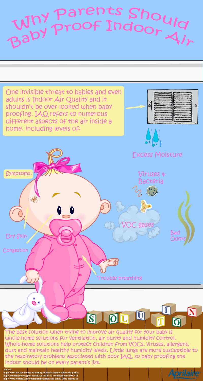 Baby IAQ, Baby Health, Humidifier, Air Purifier, Healthy Baby,  Newborn