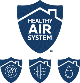Aprilaire Healthy Air System