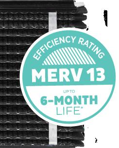 efficiency-rating-green