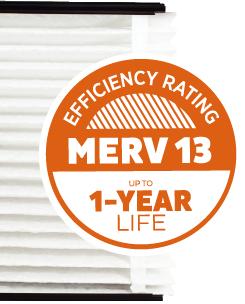 efficiency-rating-orange2